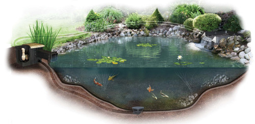 EasyPro Medium Pond Kit - 16 x 16 ft. Pond