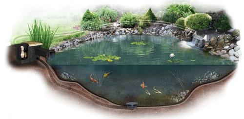 EasyPro Medium Pond Kit - 21 x 26 ft. Pond