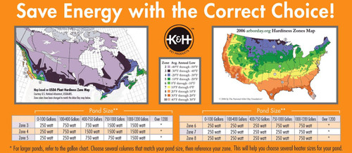 K & H Thermo-Pond Perfect Climate Pond De-Icer - 750 Watt