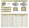CES Center-Tapped Power Transformer - 120VAC/24VAC 3A - CES-67-1243