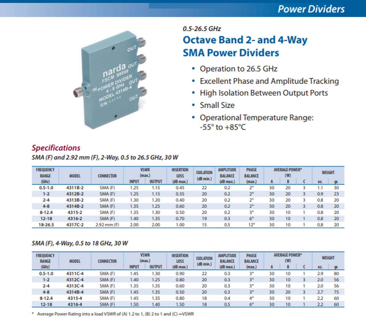 Narda 4311B-2 - 2-Way Power Divider