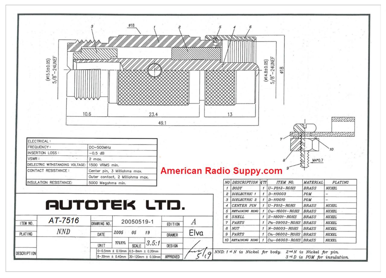 SO-239 50OHM 0-500MHZ EMP PROTECTOR UHF PL-259