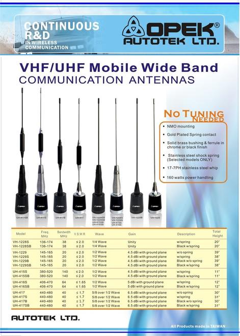 OPEK VH-1229SB VHF 145-165 MHz Wide Band Mobile Communications Antenna NMO
