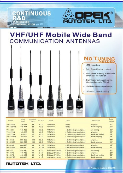 OPEK UH-416S UHF 406-470 MHz Wide Band Mobile Communications Antenna NMO