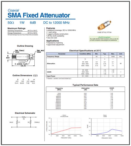 6dB - SMA Fixed Attenuator 1-Watt 50-Ohm DC-12GHz