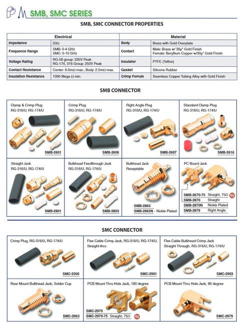 75-Ohm - SMB Straight PC Board Plug Connector - SMB-2670-75