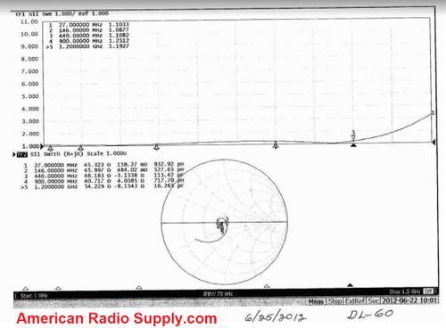 50-Ohm VHF UHF Dummy Load 60-Watt DC to 500 MHz PL-259 - DL60