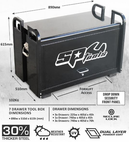 SP Tools 413pce AF/MM Off Road Ute Box Toolkit + Trays