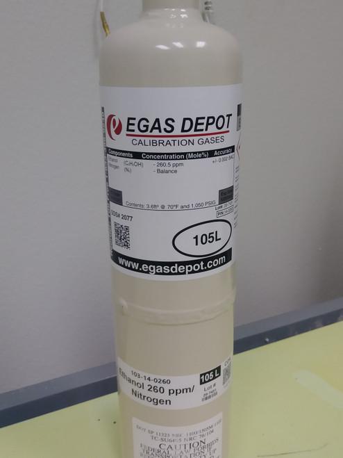 Breathalyzer Gas