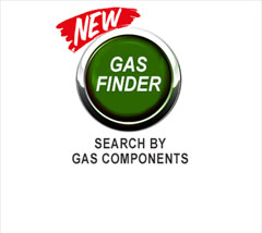All you ever need to know about purchasing calibration gas