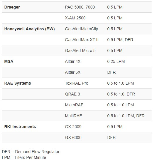 flow-rates.jpg