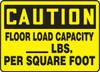 Caution - Floor Load Capacity ___ Lbs. Per Square Foot