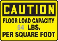 Caution - Floor Load Capacity ___ Lbs Per Square Foot