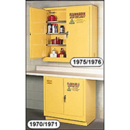 Eagle 22 Gallon Flammable Storage Cabinet- under counter