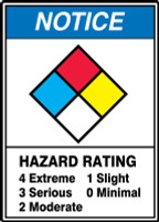 ANSI Notice Safety Sign: Hazard Rating