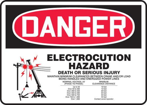 Electrocution Hazard Death Or Serious Injury