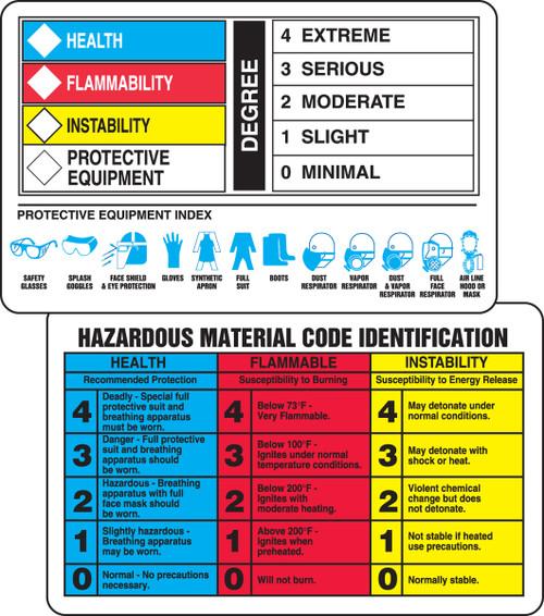 LZS500 HMCIS wallet guide