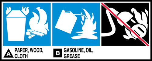 Paper, Wood, Cloth - A Gasoline, Oil, Grease - B Label