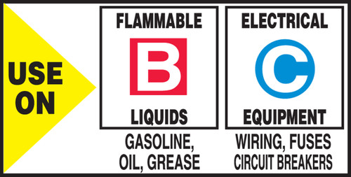 Use On Flammable Liquids Gasoline, Oil, Grease Electrical Equipment Wiring, Fuses Circuit Breakers