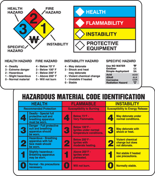 """Nfpa-hmcis Wallet Guide- 2 1/8"""" X 3 3/8"""" Priced By The Each"""