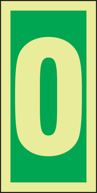 Number 0 IMO Sign