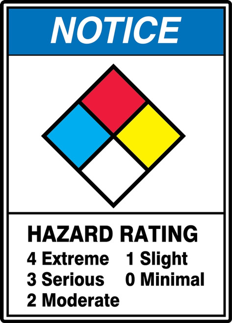 ANSI Notice Safety Sign: Hazard Rating