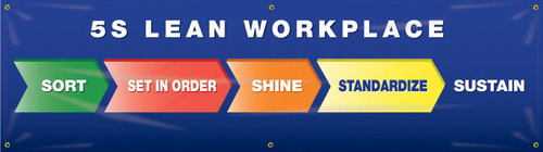 "5S Banner: Lean Workplace - 28"" x 8' - Blue"