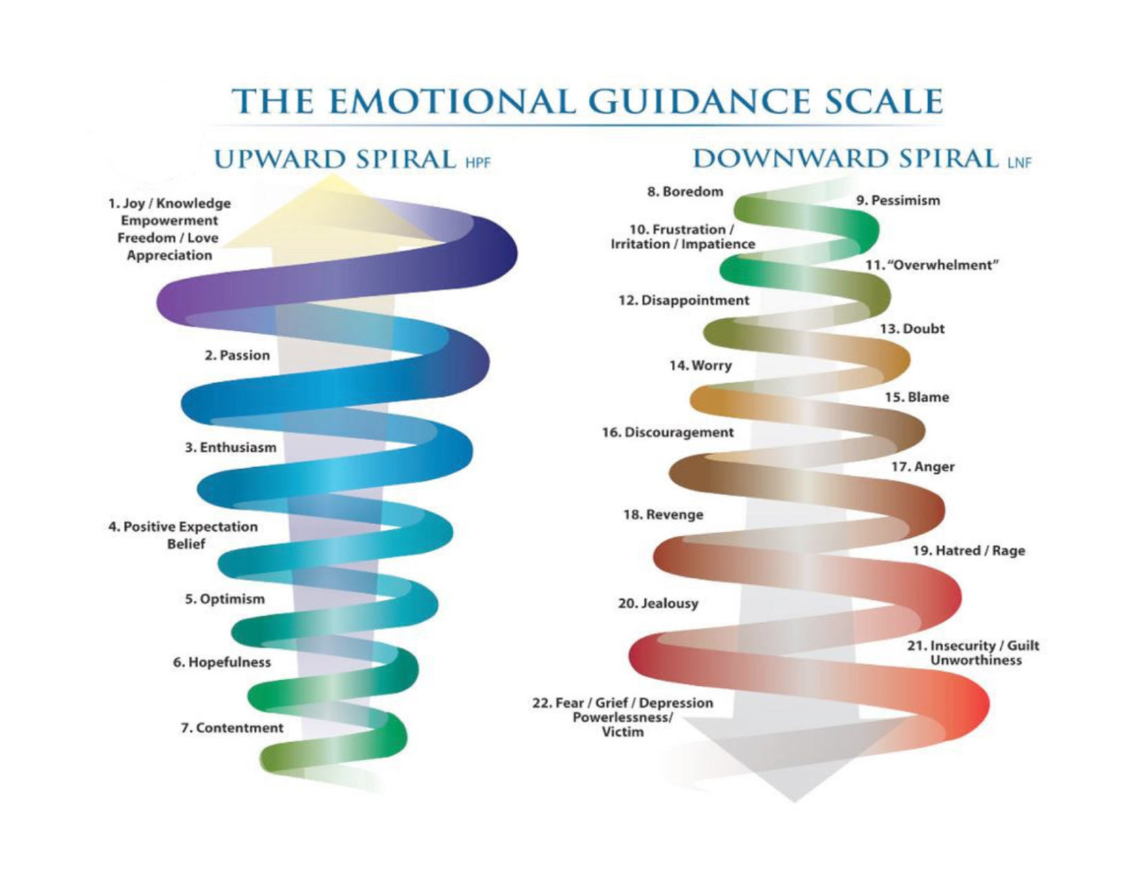 emotional-guidance-scale-without-logo-png.png