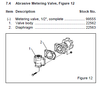 Light Weight Metering Valve Replacement Parts
