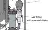 Air Filter, 1 inch Manual Drain (SMC)