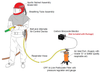 Clemco Apollo 600 HP DLX Supplied Air Respirator with CCT, 50 ft. Hose and CPF-20 Filter