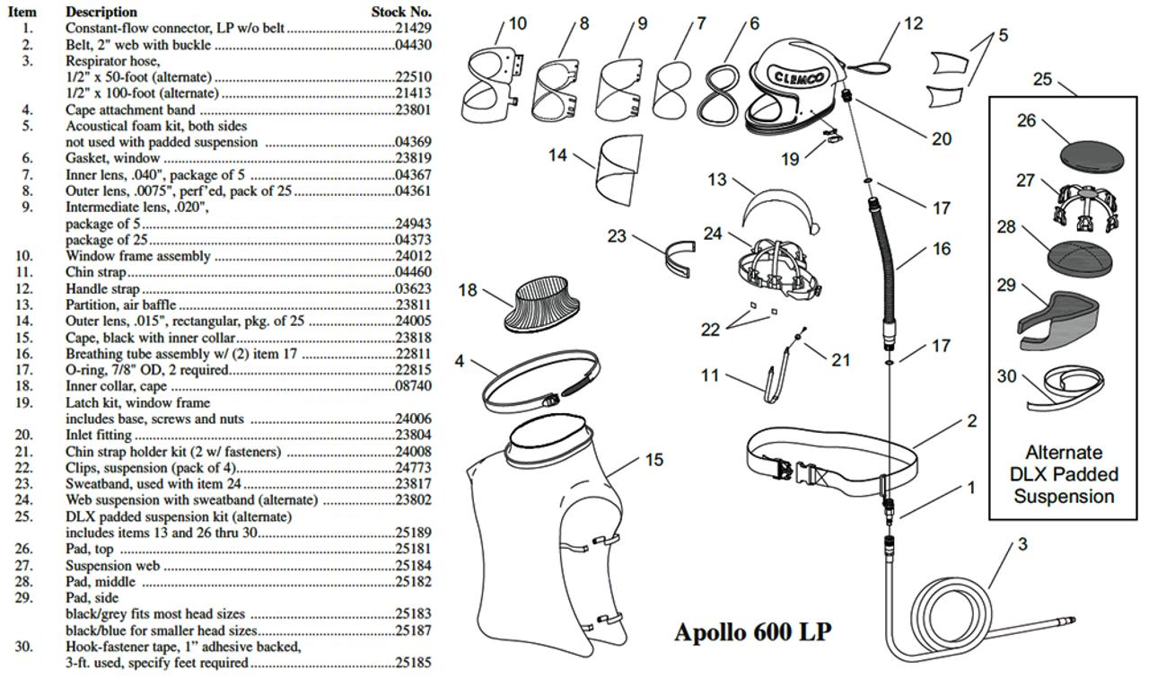 Clemco Apollo 600 Web Type Suspension