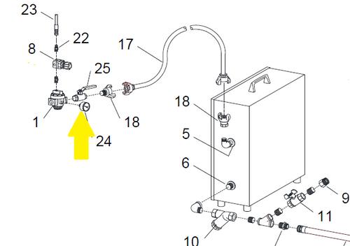 WetBlast Flex Pump Module Gauge Location