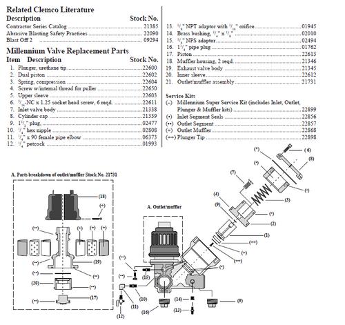 Clemco Millennium Valve Super Service Kit