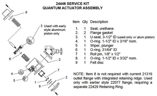 Auto Quantum Valve Service Kit Parts