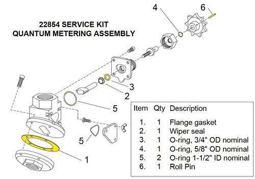 Service Kit for repairing the Manual Quantum Valve