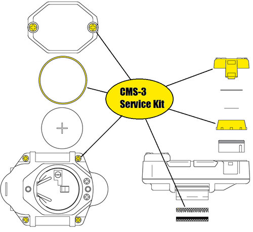 Clemco CMS-3 Screws and Seals Service Kit