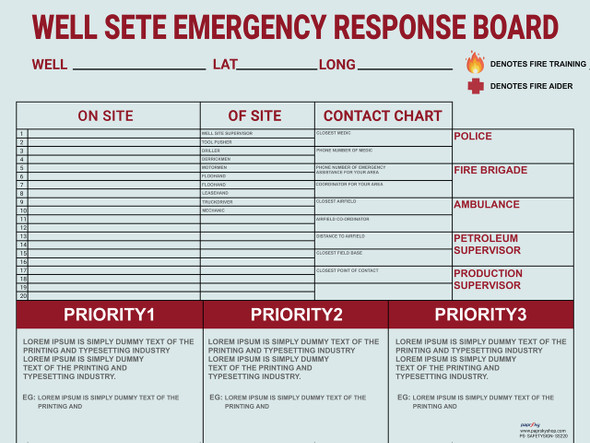 Safety sign - WELL SETE EMERGENCY RESPONSE BOARD