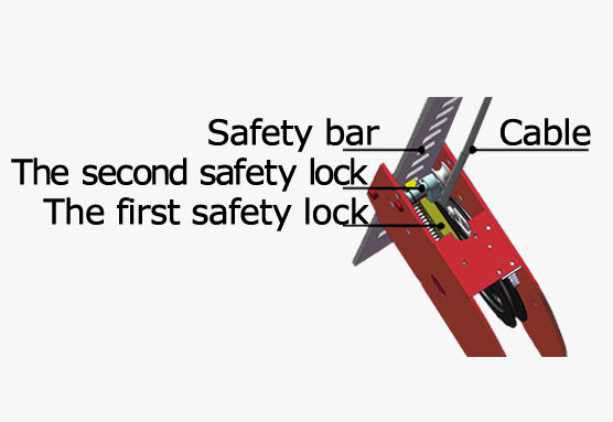 Double Safety Locks