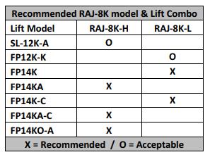 Tuxedo RAJ-8K-H Rolling Air Jack 8,000 lb. Capacity