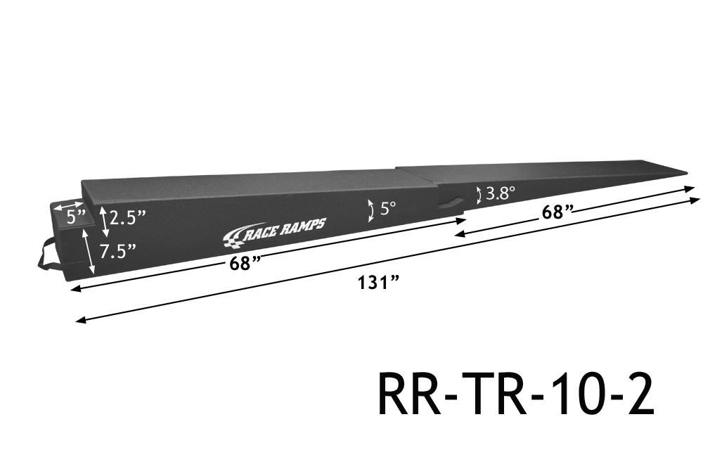 rr-tr-10-2-descripcion-.png