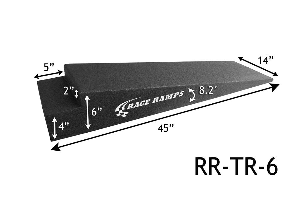 rr-tr-6-descripcion-.jpg