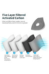 5 Pack - Activated Carbon Replacements Filters for Sport Face Masks