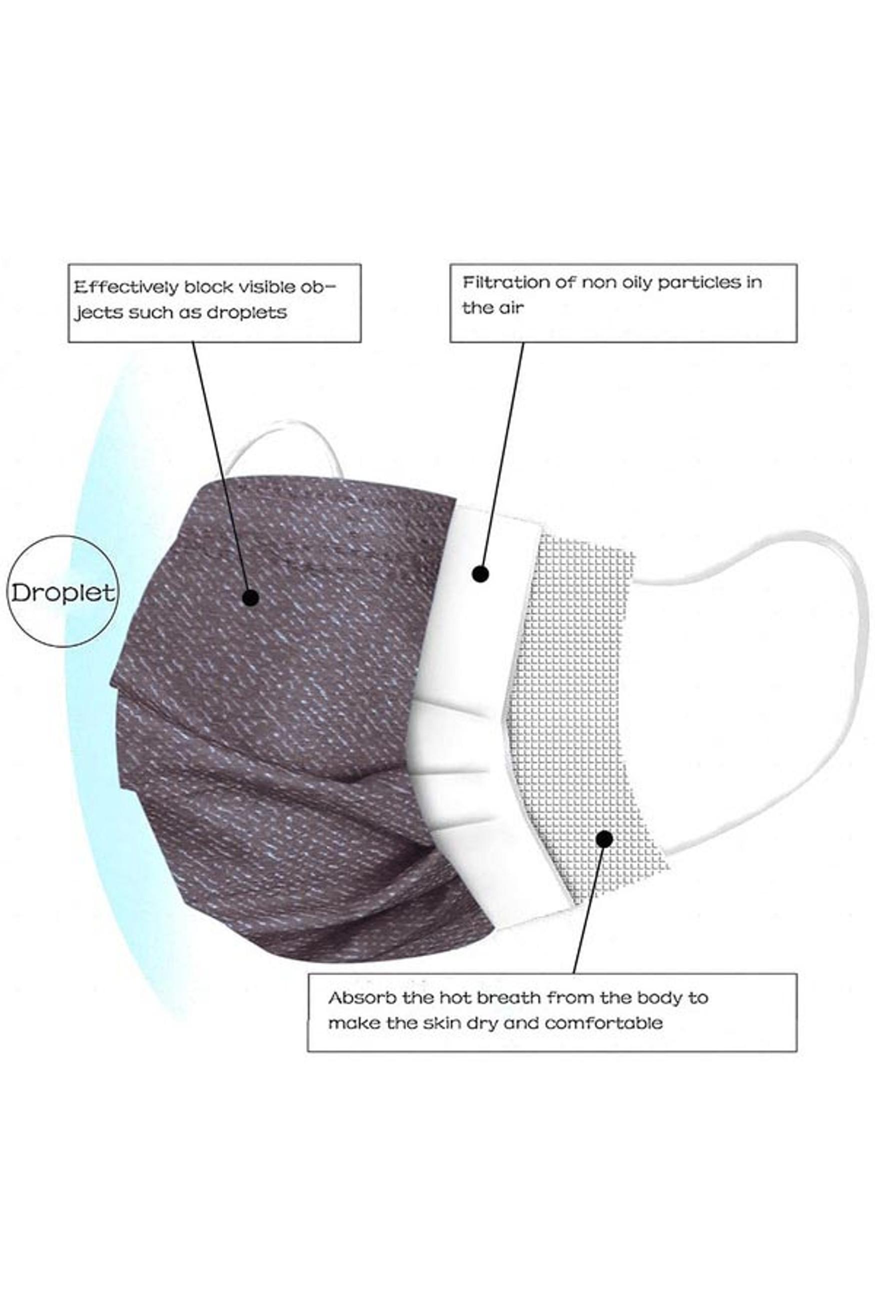 Black Denim Disposable Surgical Face Mask - 50 Pack
