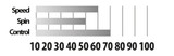 Donic-Schildkröt Ovtcharov 500 FSC Racket Ping Pong Depot Table Tennis Equipment