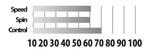 Donic-Schildkröt Ovtcharov 600 FSC Racket Ping Pong Depot Table Tennis Equipment