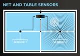 STIGA Scorer Sensor Ping Pong Depot Table Tennis Equipment