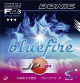 Rubber Sheet for Combo Blade   DONIC Bluefire JP01 Rubber Only with 1 Combo Blade Ping Pong Depot Table Tennis Equipment