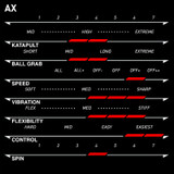 Xiom Feel AX Blade Ping Pong Depot Table Tennis Equipment