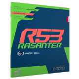 Rubber Sheet for Combo Blade - Andro Rasanter R53 Rubber (Only with 1 Combo Blade) Ping Pong Depot Table Tennis Equipment 1